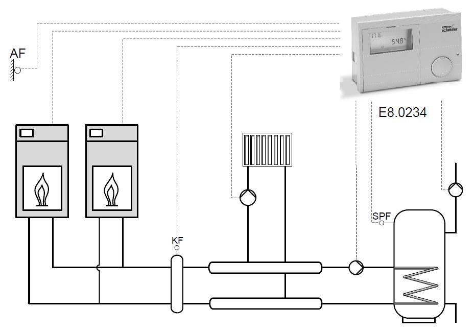 Контроллер E8.0234 гидравлическая схема