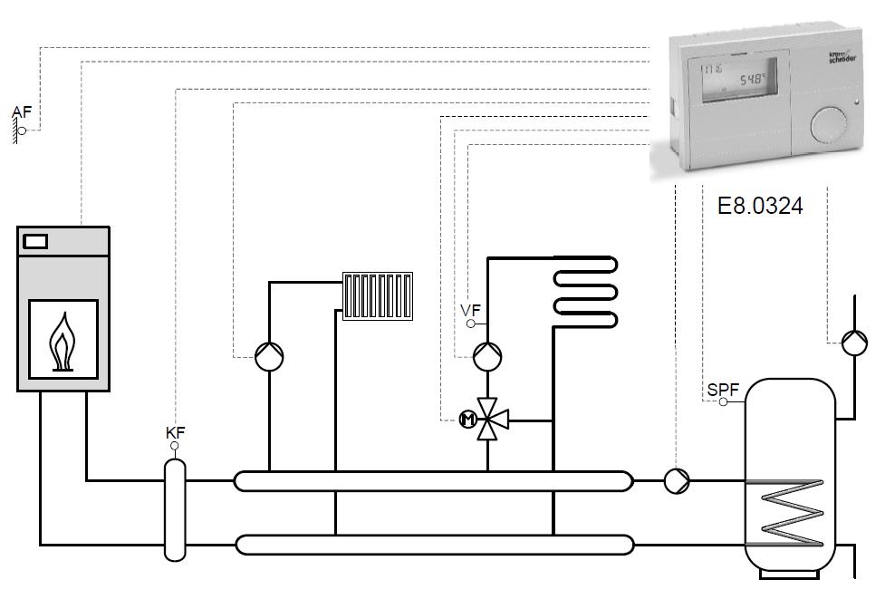 Контроллер E8.0324 гидравлическая схема