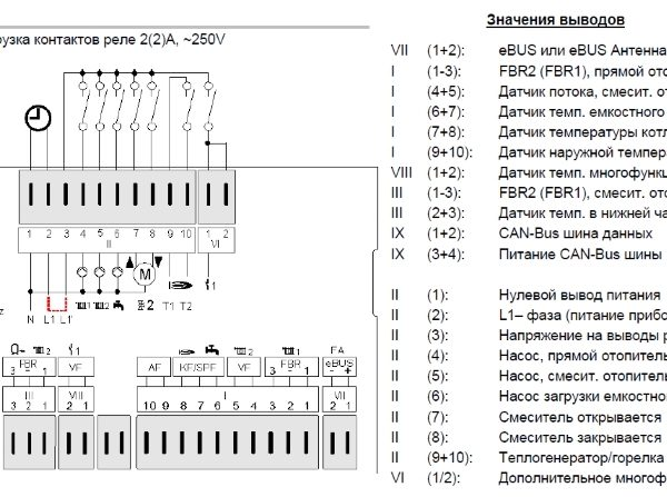 Контроллер E8.0324 схема подключения