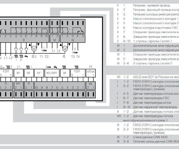Контроллер E8.0634 схема подключения