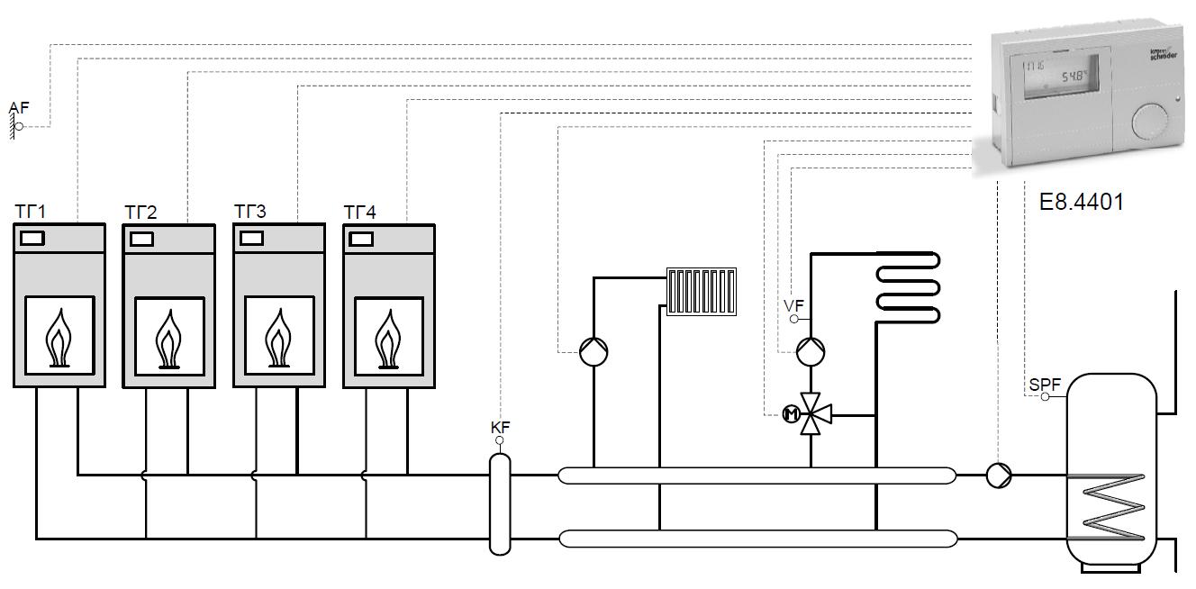Каскадный контроллер E8.4401 гидравлическая схема