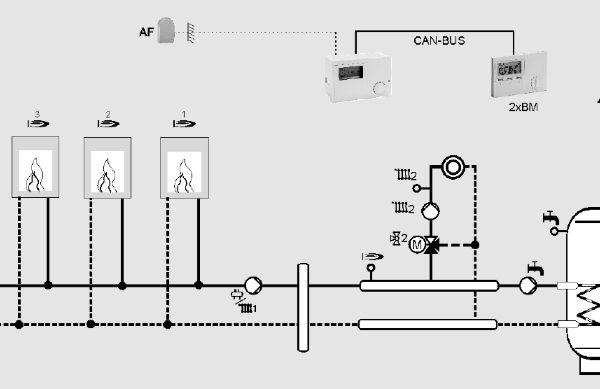 Каскадный контроллер E8.4401 схема 2
