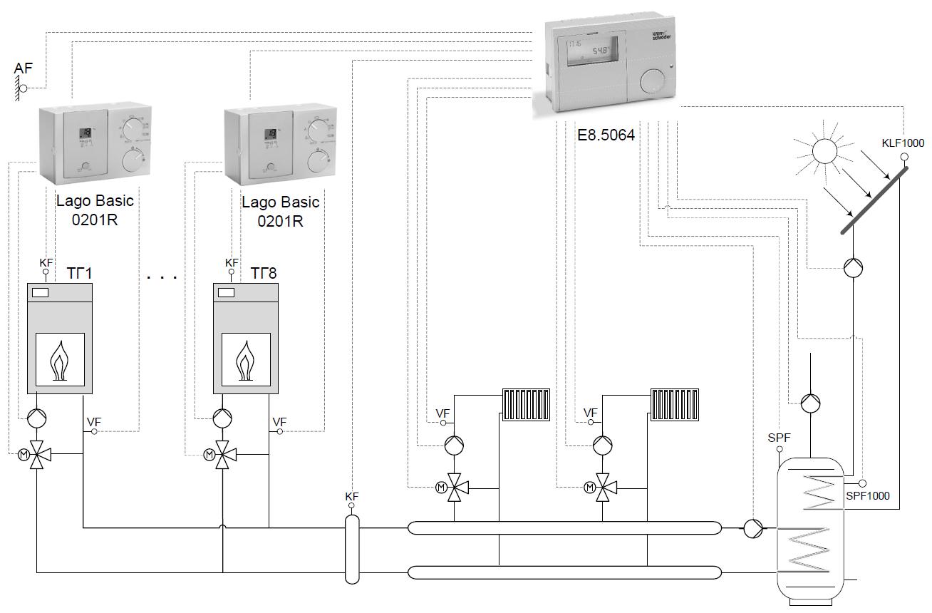 Контроллер E8.5064 гидравлическая схема