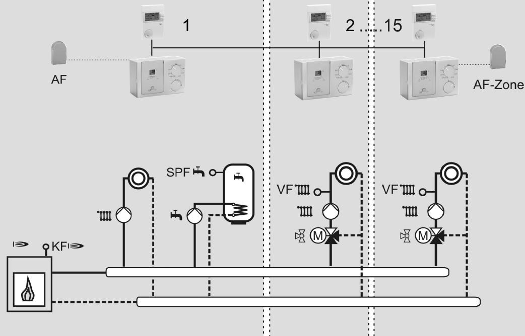 Контроллер Lago Basic 0101/1001 гидравлические схемы