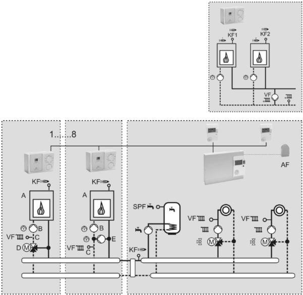 Lago 0201R гидравлические схемы