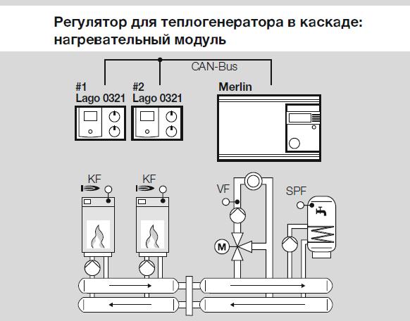 Контроллер Lago 0321 гидравлическая схема