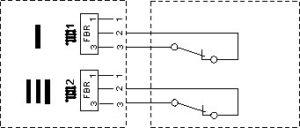 Remote Control TFS